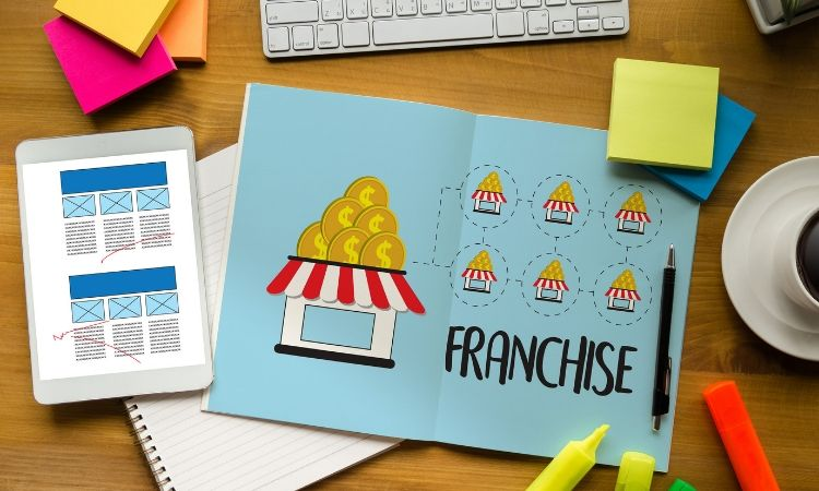 Top 10 Franchise Under $50K in the USA